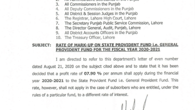 RATE OF MARK - UP ON STATE PROVIDENT FUND i.e. GENERAL PROVIDENT FUND FOR THE FISCAL YEAR 2020-2021