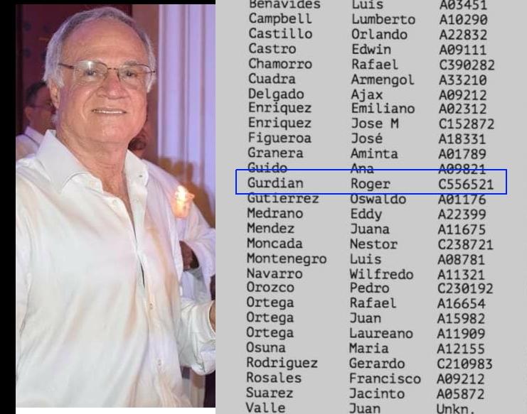 Alcalde de León, Roger Gurdián, podría estar entre los sancionados con visa revocada por Estados Unidos
