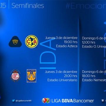 Jueves y domingo se jugarán las semifinales de la Liga MX