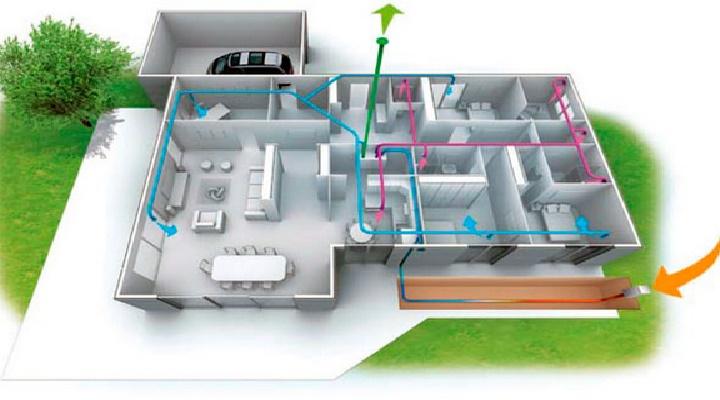 El confort de no tener humedad es un plus de la ventilación controlada