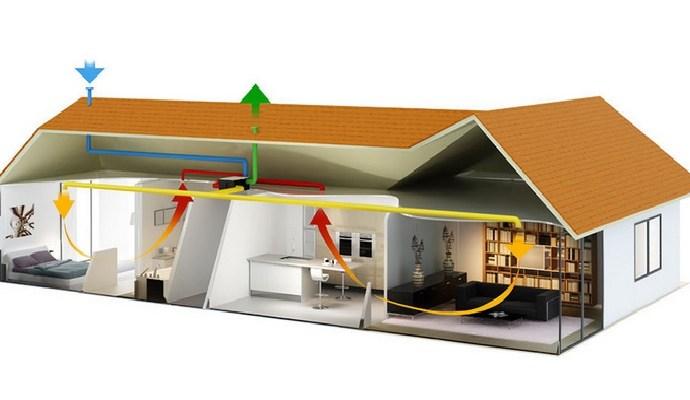Más confort y menos humedad con la ventilación controlada