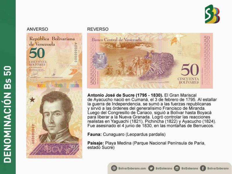 Estos son los nuevos billetes y monedas del bolvar soberano