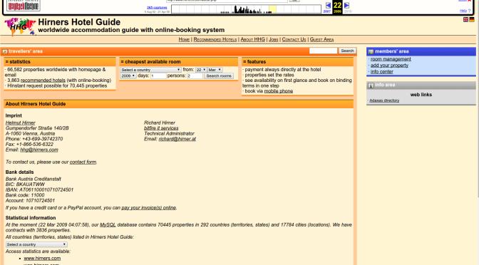 Hirners Hotel Guide  und das WordPress Gallery Plugin – Bitte klaut mich nicht!