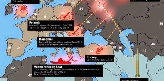 Nato e Russia divise dai missili di Mosca verso l'Europa