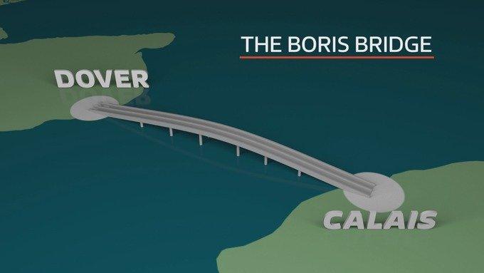 Il ponte di Boris