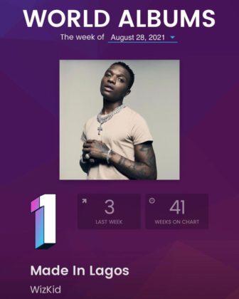 Wizkid MIL Finally Tops Billboard World Albums Chart NotjustOK