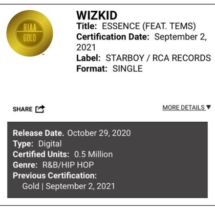 Wizkid and Tems' Essence Now Certified Gold in the United States