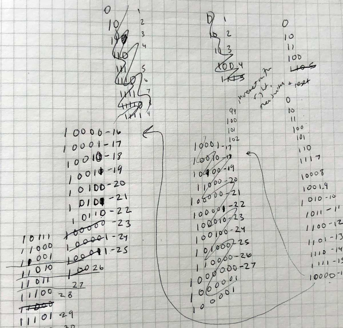 A notebook pad showing binary counting and mistakes