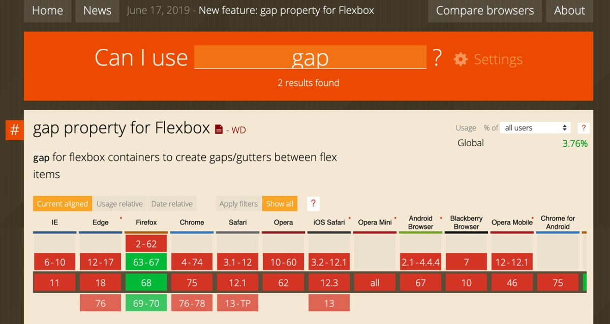 Caniuse.com for the gap property with Flexbox.