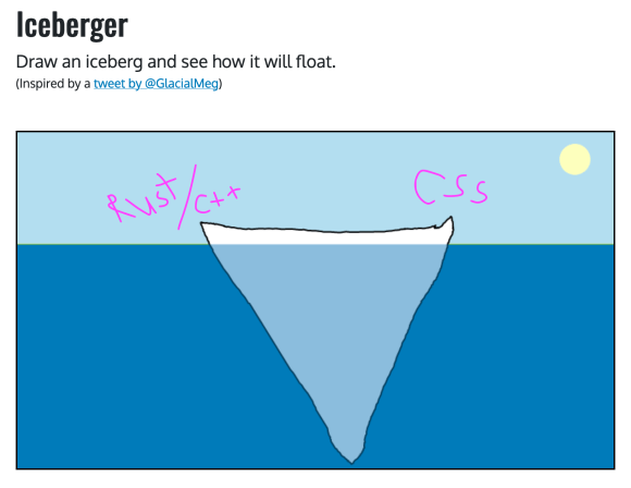 An image of a side to side iceberg showing Rust/C++ at one end, CSS at the other end above the water, and a point below the water.