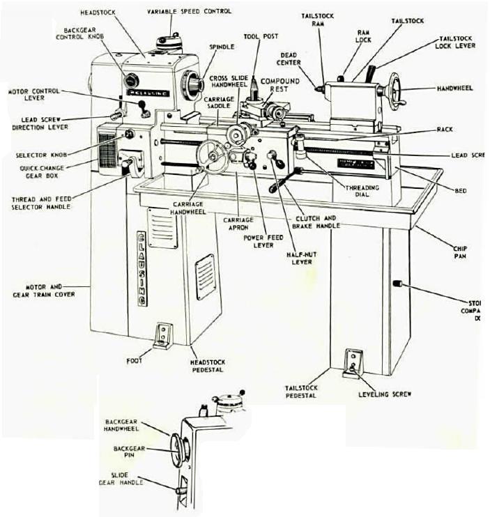 schematic diagram of lathe machine
