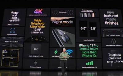 Episode 196: Apple iPhone Event 2019
