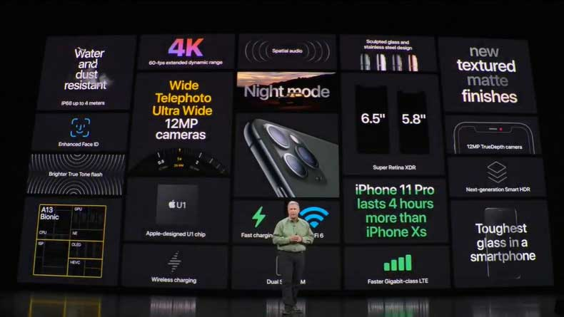 Episode 196: Apple iPhone Event 2019