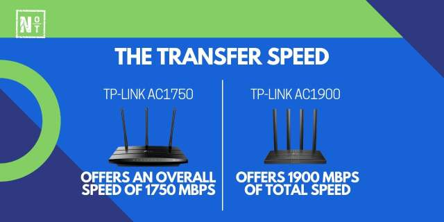 The Transfer Speed