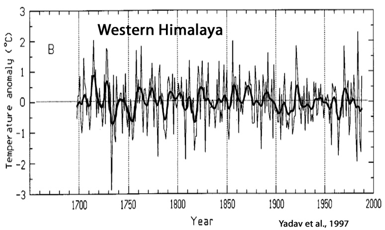 UN's Himalayas Glacier Fraud Exposed: 'No observed warming