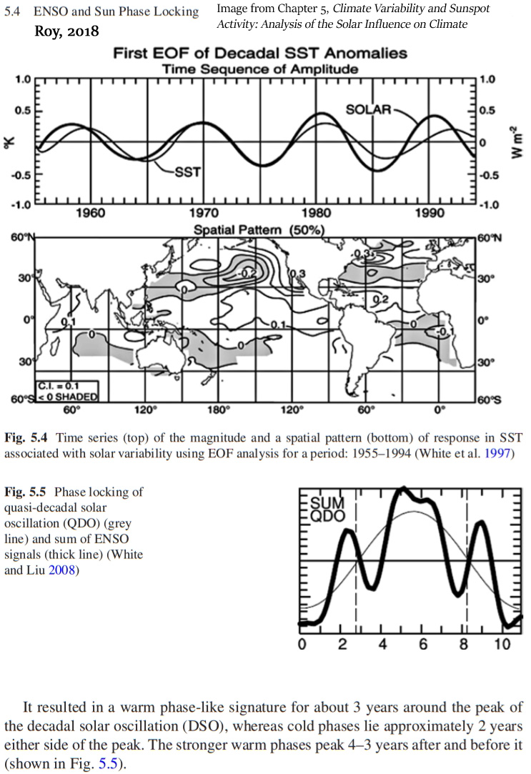 hight resolution of  svd and compositing of nine solar cycles period 1900 2000 even detected the phase locking of harmonics of the enso time series and the solar cycle