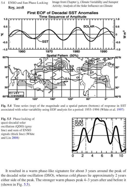 small resolution of  svd and compositing of nine solar cycles period 1900 2000 even detected the phase locking of harmonics of the enso time series and the solar cycle