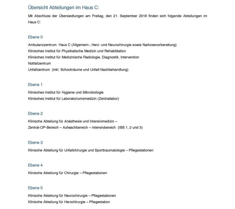 180911_Inbetriebnahme_Haus_C_Information_Rettungsdienst_Grafik-signed_Seite_1.jpg
