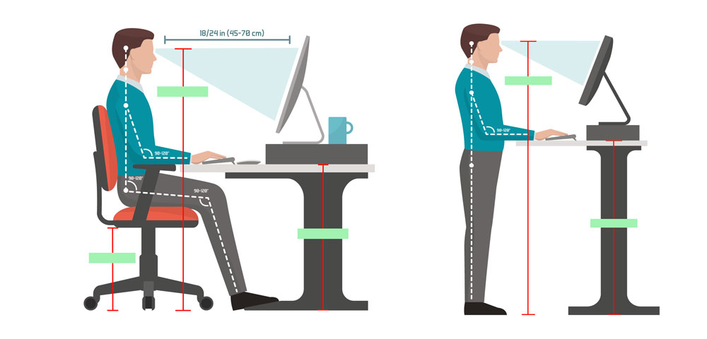 ergonomic chair design guidelines cheap table and covers for parties the proper height of a standing desk   notsitting.com