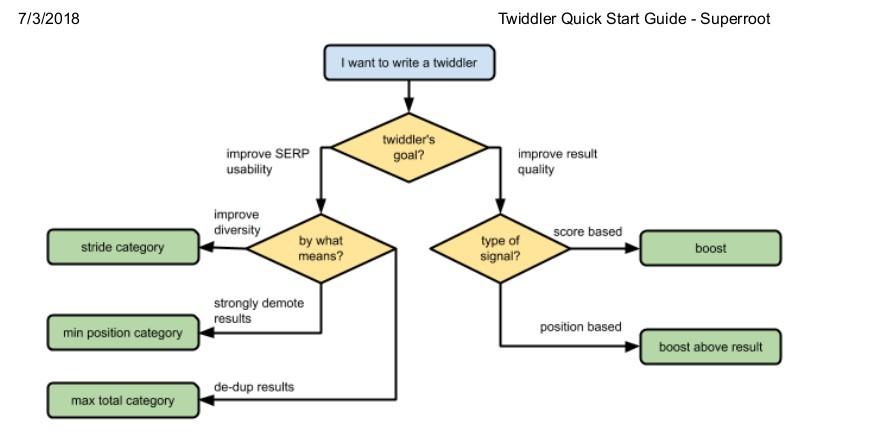 Twiddler Quick Start.jpg