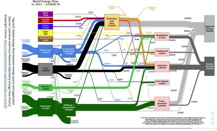Energy Proc esss World 3018 finland govt