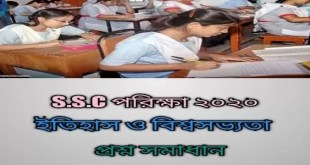 SSC History MCQ Answer 2020