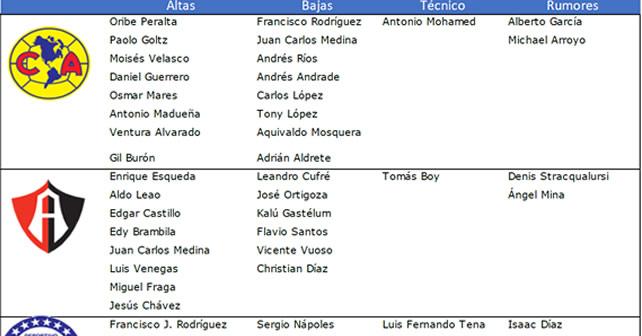 tabla_de_transferencia