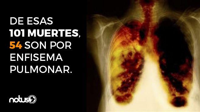 Día mundial sin tabaco 2