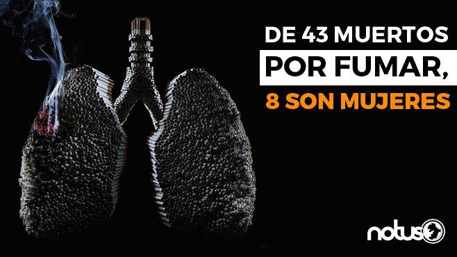 Día mundial sin tabaco Portada