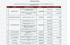 lista-periodistas-epn-notus3