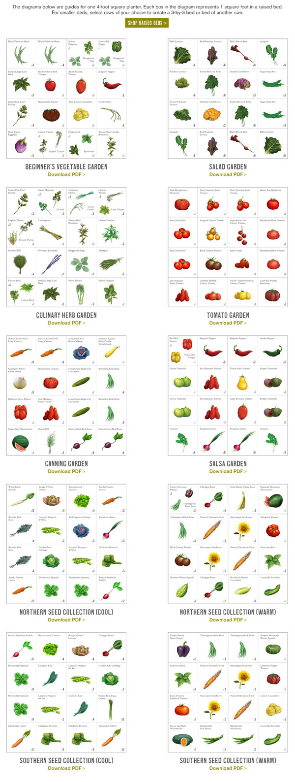 hight resolution of williams sonoma plant a gram for raised bed gardens