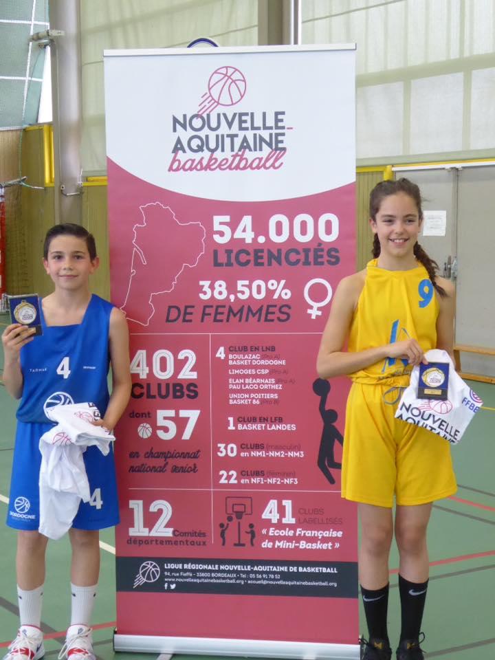 Le Challenge Benjamin(e) à Limoges !
