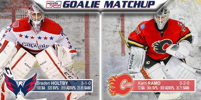 flames-caps-goalies