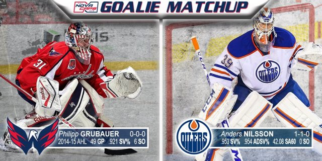Grubauer-Nilsson-goalie-matchup