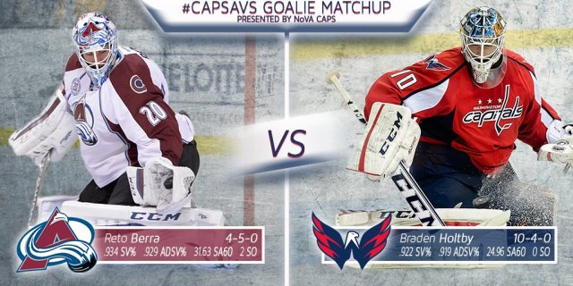 caps-avs-goalies