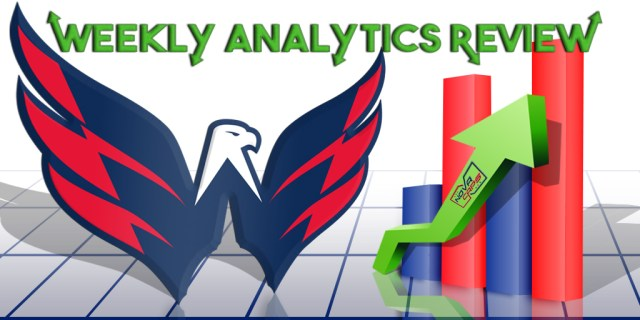 weekly-analytics-washington-capitals