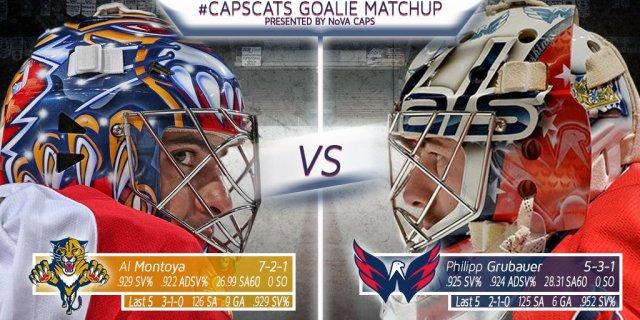 caps-cats-goalies