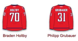 Capitals goaltenders