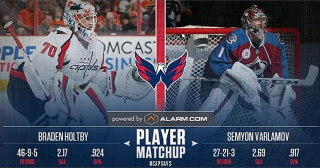 caps-avalanche-goalie-matchup