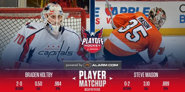 caps-flyers-goalies