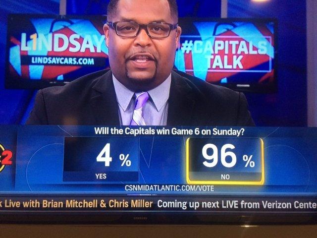 caps-poll