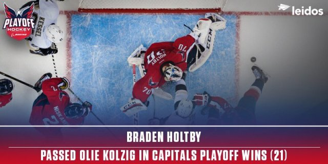 holtby-playoff-record