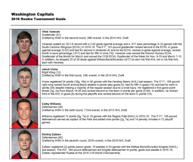 09-12-16-2016-capitals-rookie-tournament-guide_page_5