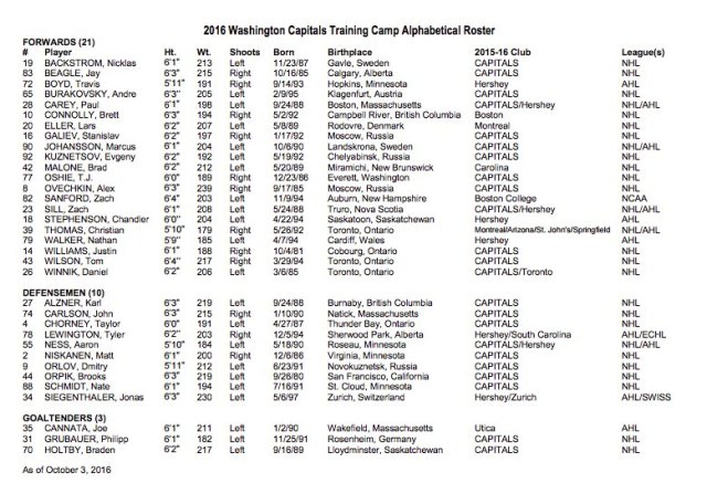 training-camp-roster
