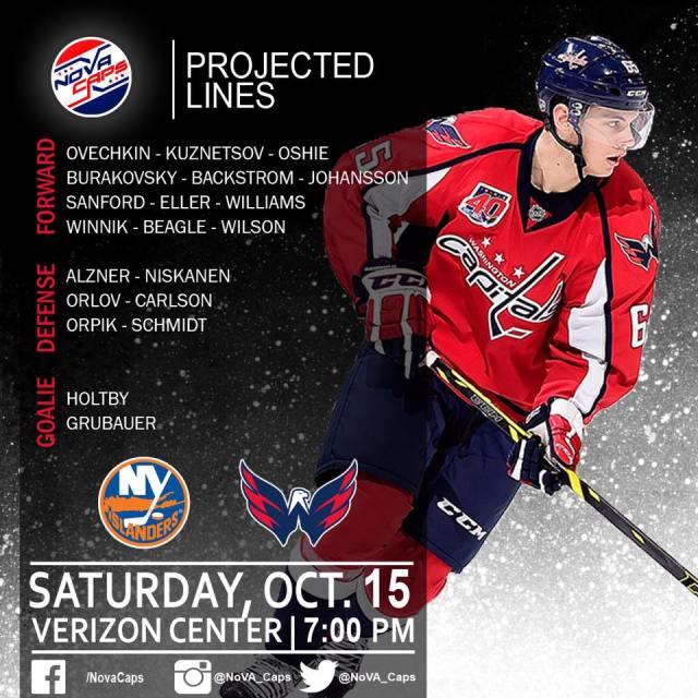 washington-capitals-projected-lines-october-15-2016