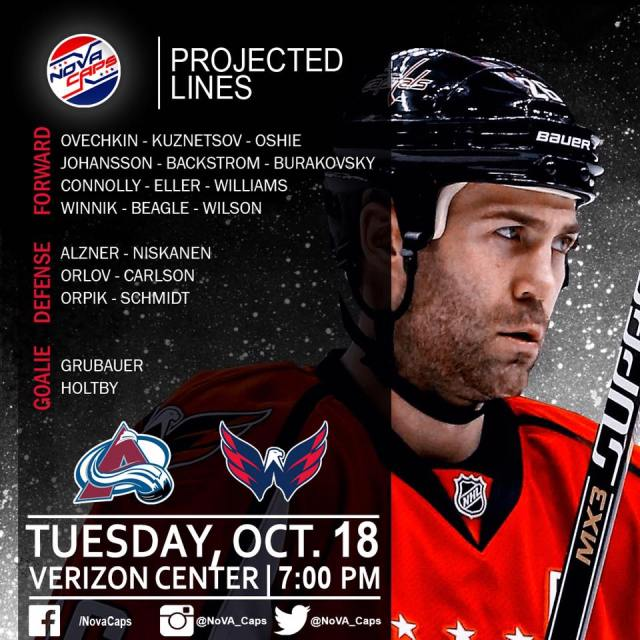 washington-capitals-projected-lines-october-18-2016