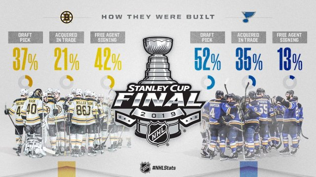 @PR_NHL