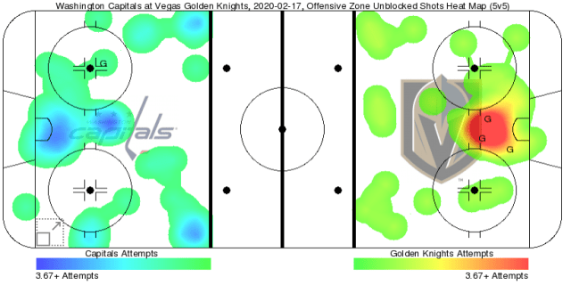 shot attempts vgk