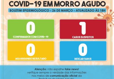Morro Agudo tem o primeiro caso suspeito de Covid-19 confirmado