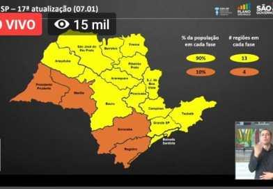 Covid-19: Orlândia e região continuam na fase amarela do Plano SP